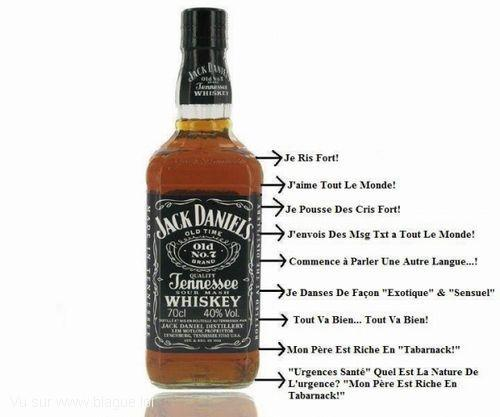 blague-nourriture-effet-de-l-alcool